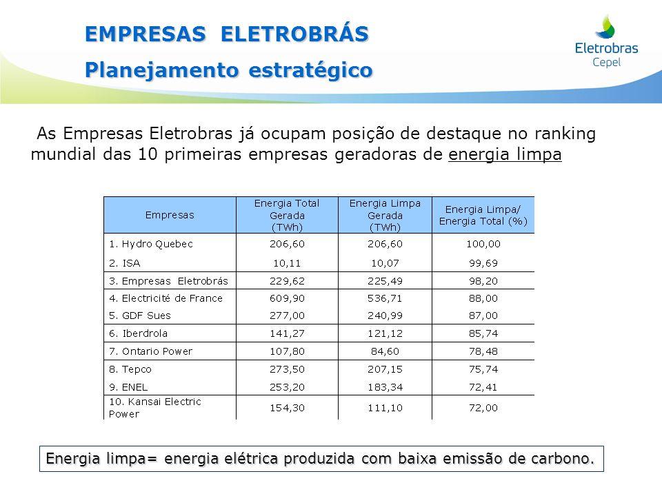 EMPRESAS ELETROBRÁS Planejamento estratégico As Empresas Eletrobras já ocupam posição de destaque no ranking mundial das 10 primeiras empresas gerador