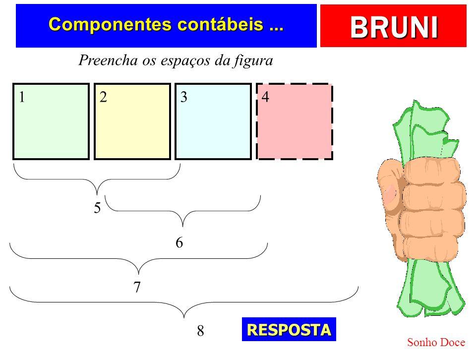 BRUNI Componentes dos custos Produto Materiais Diretos Mão-de-Obra Direta Custos Indiretos