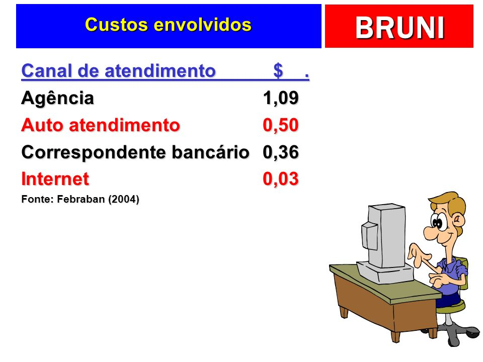BRUNI Outros exemplos …
