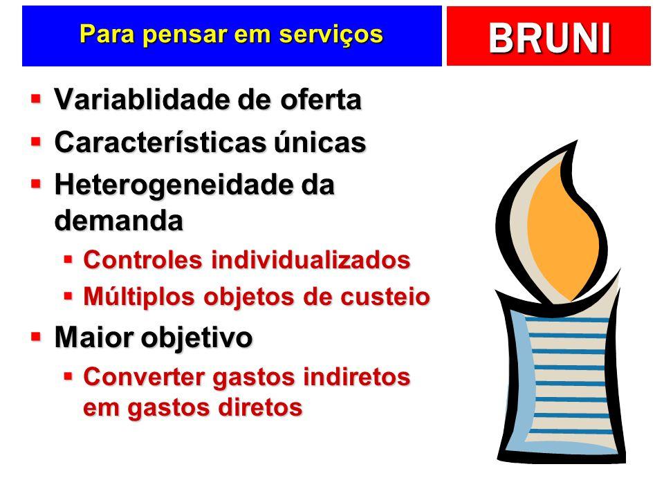BRUNI Negócios e custos Indústria Serviços Comércio Preço Bom