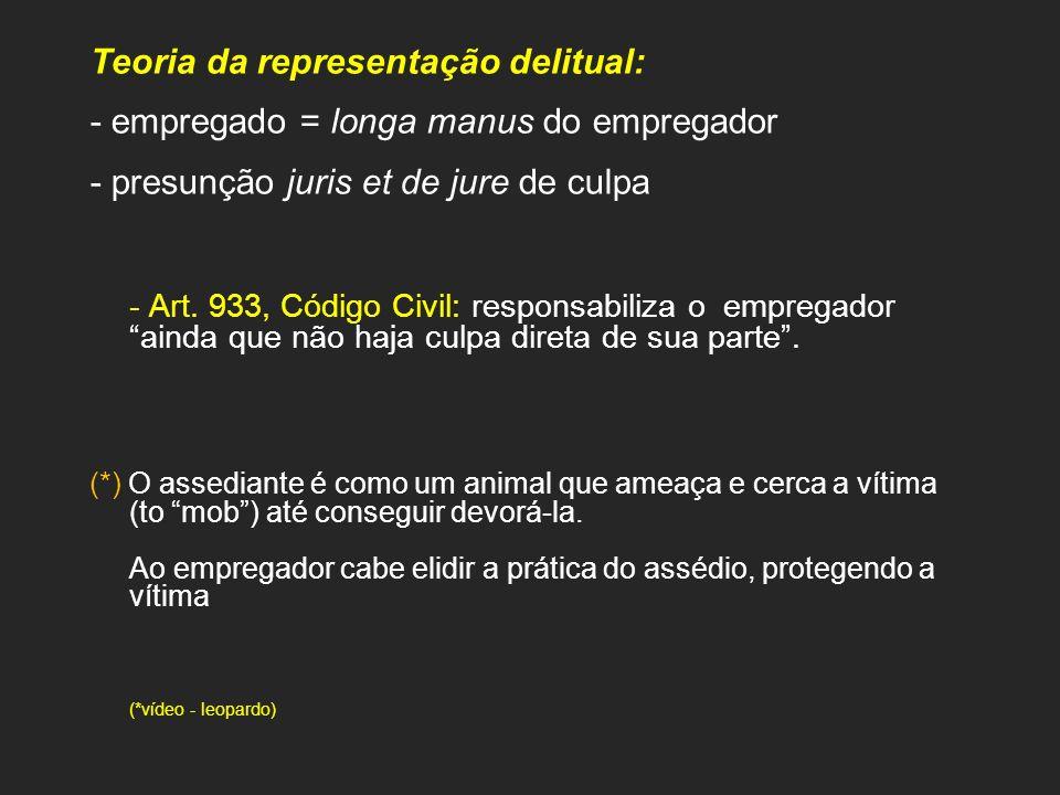 Teoria da representação delitual: - empregado = longa manus do empregador - presunção juris et de jure de culpa - Art. 933, Código Civil: responsabili