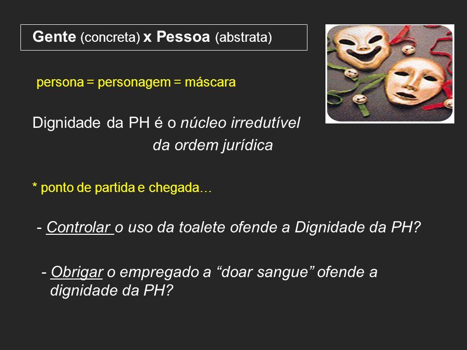 Gente (concreta) x Pessoa (abstrata) persona = personagem = máscara Dignidade da PH é o núcleo irredutível da ordem jurídica * ponto de partida e cheg