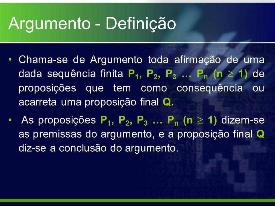 Argumento - Definição Chama-se de Argumento toda afirmação de uma dada sequência finita P 1, P 2, P 3 … P n (n 1) de proposições que tem como consequê