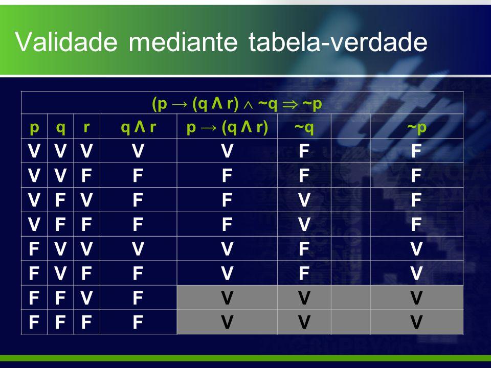 Validade mediante tabela-verdade (p (q Λ r) ~q ~p pqrq Λ rp (q Λ r)~q~p VVVVVFF VVFFFFF VFVFFVF VFFFFVF FVVVVFV FVFFVFV FFVFVVV FFFFVVV