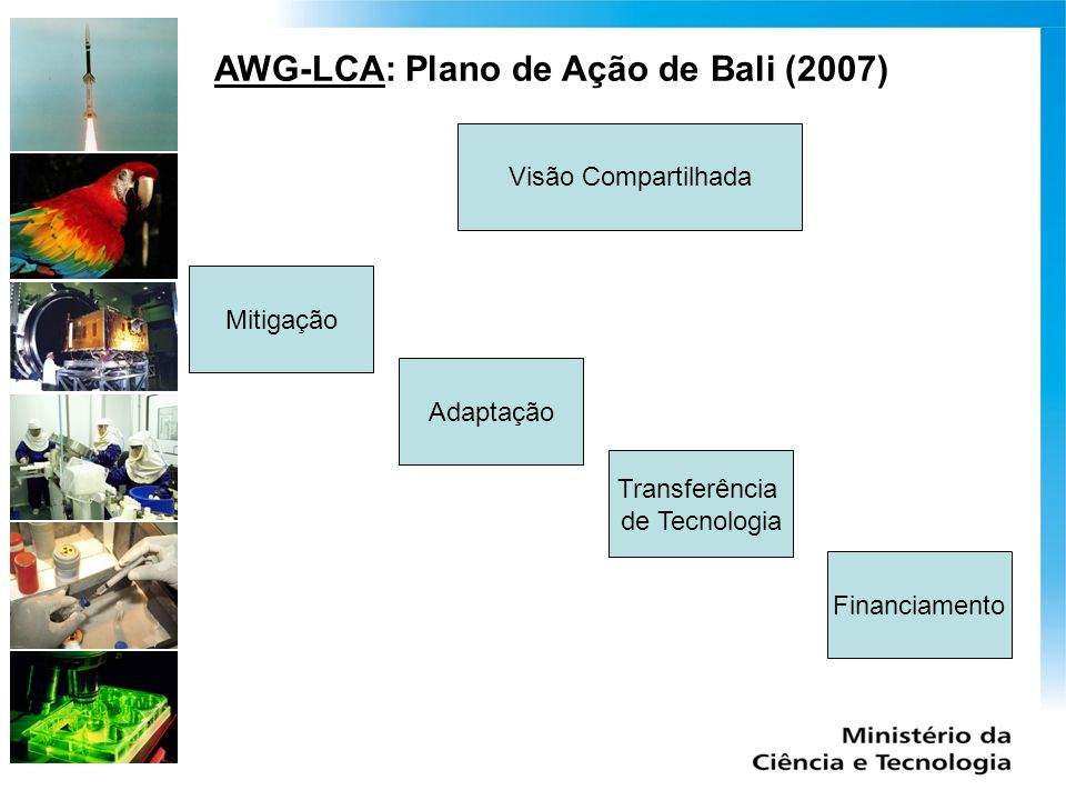 AWG-LCA: Plano de Ação de Bali (2007) Mitigação Adaptação Financiamento Transferência de Tecnologia Visão Compartilhada