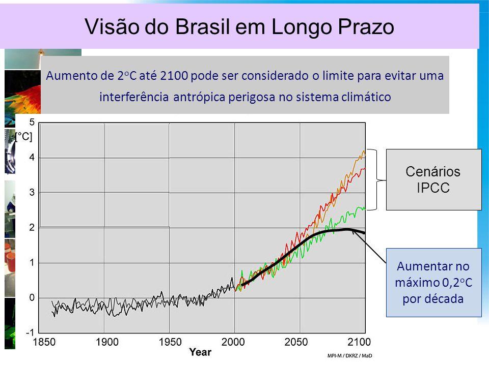 Visão do Brasil em Longo Prazo Aumento de 2 o C até 2100 pode ser considerado o limite para evitar uma interferência antrópica perigosa no sistema climático Aumentar no máximo 0,2 o C por década Cenários IPCC