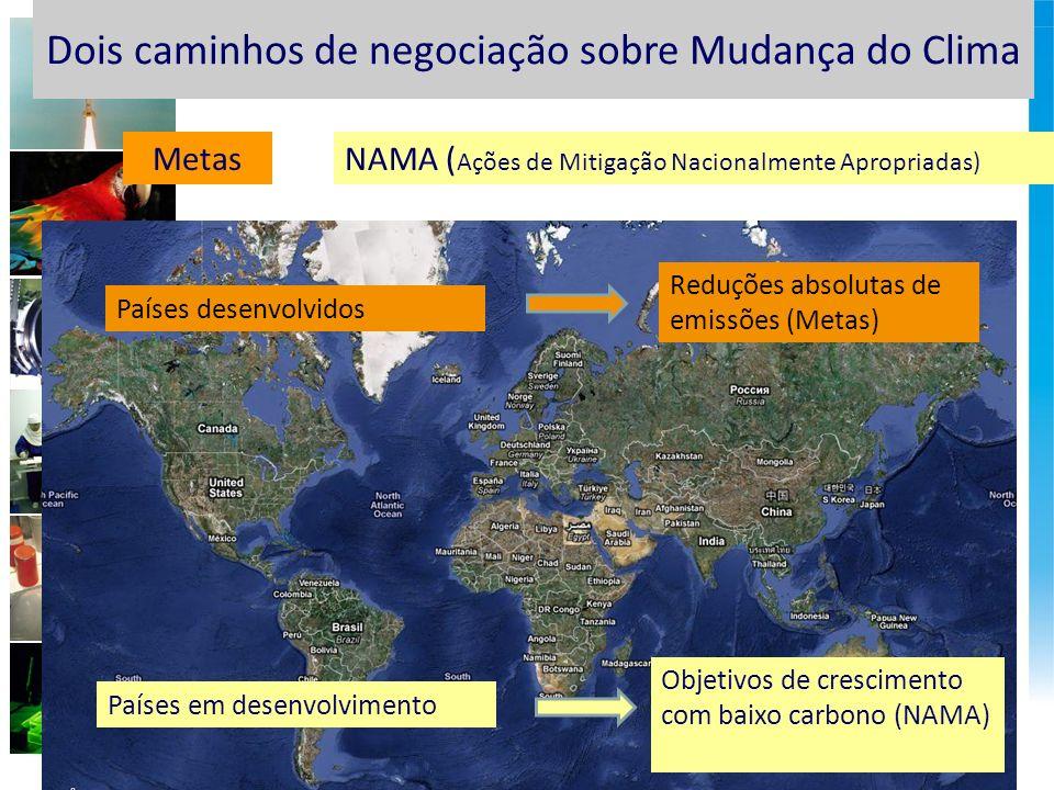 Dois caminhos de negociação sobre Mudança do Clima Países desenvolvidos Países em desenvolvimento Reduções absolutas de emissões (Metas) Objetivos de crescimento com baixo carbono (NAMA) MetasNAMA ( Ações de Mitigação Nacionalmente Apropriadas)