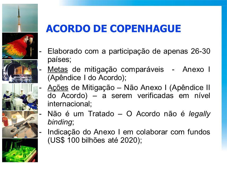 ACORDO DE COPENHAGUE -Elaborado com a participação de apenas 26-30 países; -Metas de mitigação comparáveis - Anexo I (Apêndice I do Acordo); -Ações de