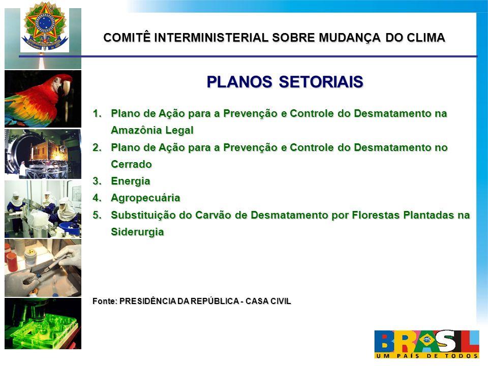 PLANOS SETORIAIS 1.Plano de Ação para a Prevenção e Controle do Desmatamento na Amazônia Legal 2.Plano de Ação para a Prevenção e Controle do Desmatamento no Cerrado 3.Energia 4.Agropecuária 5.Substituição do Carvão de Desmatamento por Florestas Plantadas na Siderurgia Fonte: PRESIDÊNCIA DA REPÚBLICA - CASA CIVIL COMITÊ INTERMINISTERIAL SOBRE MUDANÇA DO CLIMA