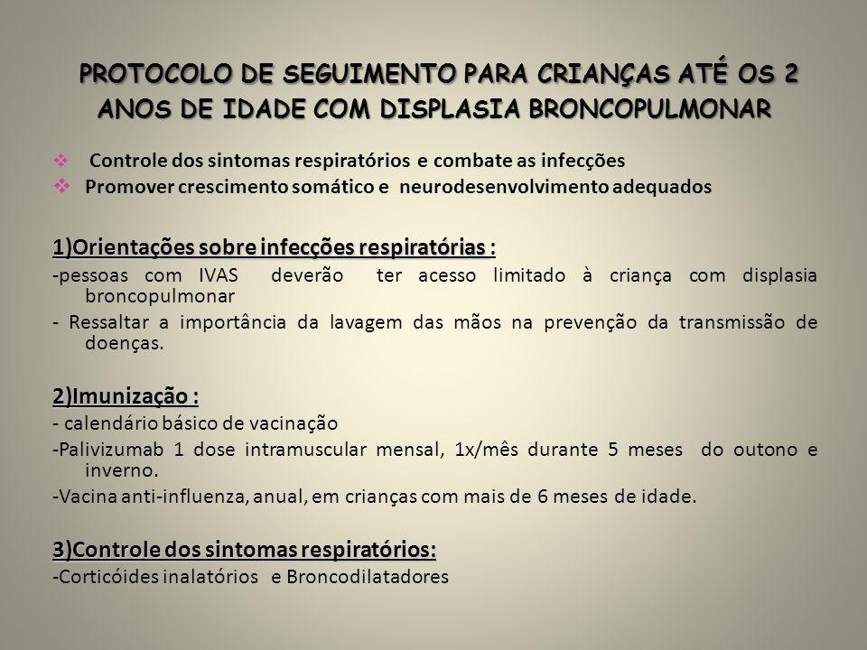 PROTOCOLO DE SEGUIMENTO PARA CRIANÇAS ATÉ OS 2 ANOS DE IDADE COM DISPLASIA BRONCOPULMONAR Controle dos sintomas respiratórios e combate as infecções P