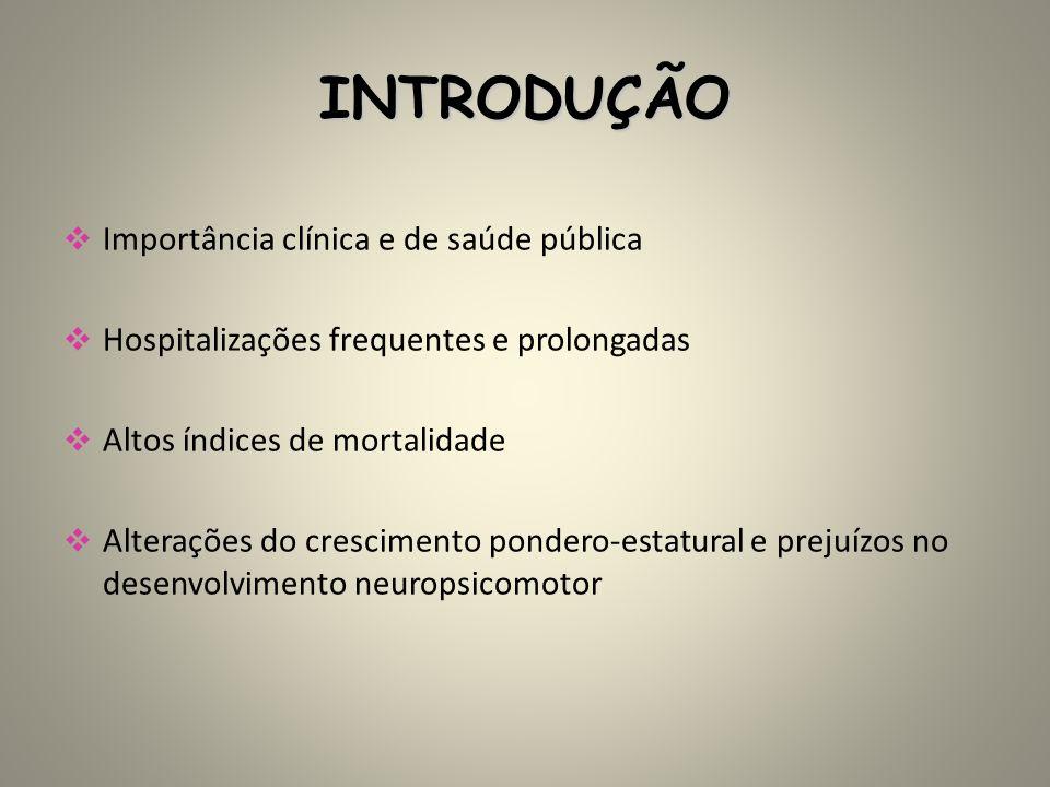 INTRODUÇÃO Importância clínica e de saúde pública Hospitalizações frequentes e prolongadas Altos índices de mortalidade Alterações do crescimento pond