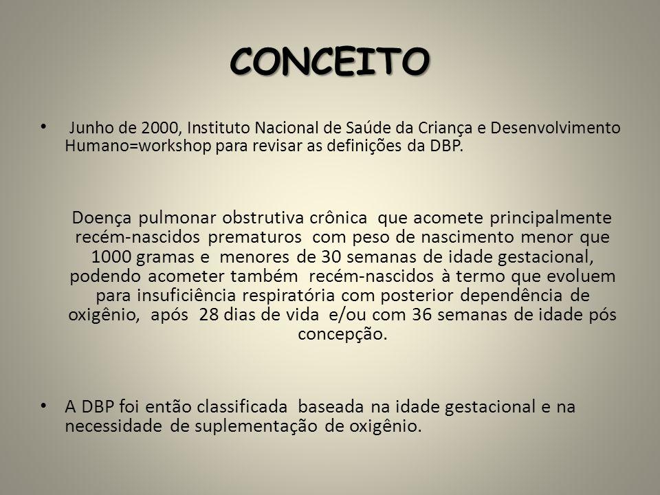 CONCEITO Junho de 2000, Instituto Nacional de Saúde da Criança e Desenvolvimento Humano=workshop para revisar as definições da DBP. Doença pulmonar ob