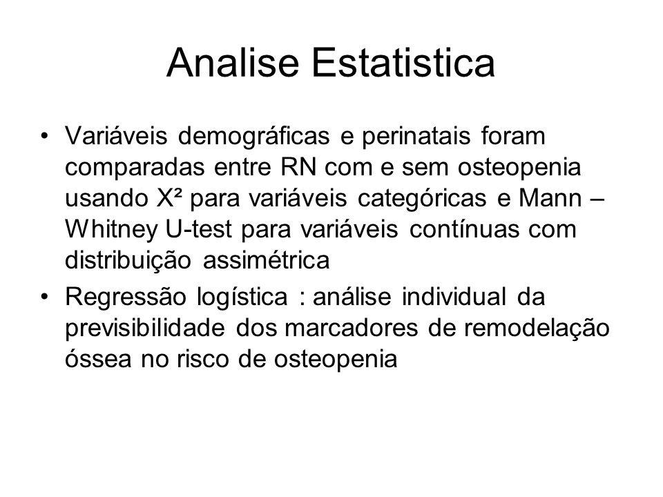 Analise Estatistica Variáveis demográficas e perinatais foram comparadas entre RN com e sem osteopenia usando X² para variáveis categóricas e Mann – W