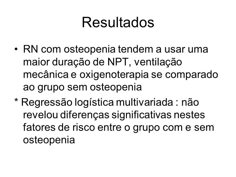 Resultados RN com osteopenia tendem a usar uma maior duração de NPT, ventilação mecânica e oxigenoterapia se comparado ao grupo sem osteopenia * Regre