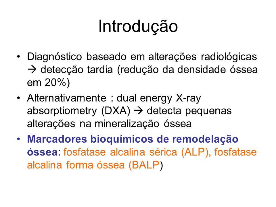 Introdução Diagnóstico baseado em alterações radiológicas detecção tardia (redução da densidade óssea em 20%) Alternativamente : dual energy X-ray abs