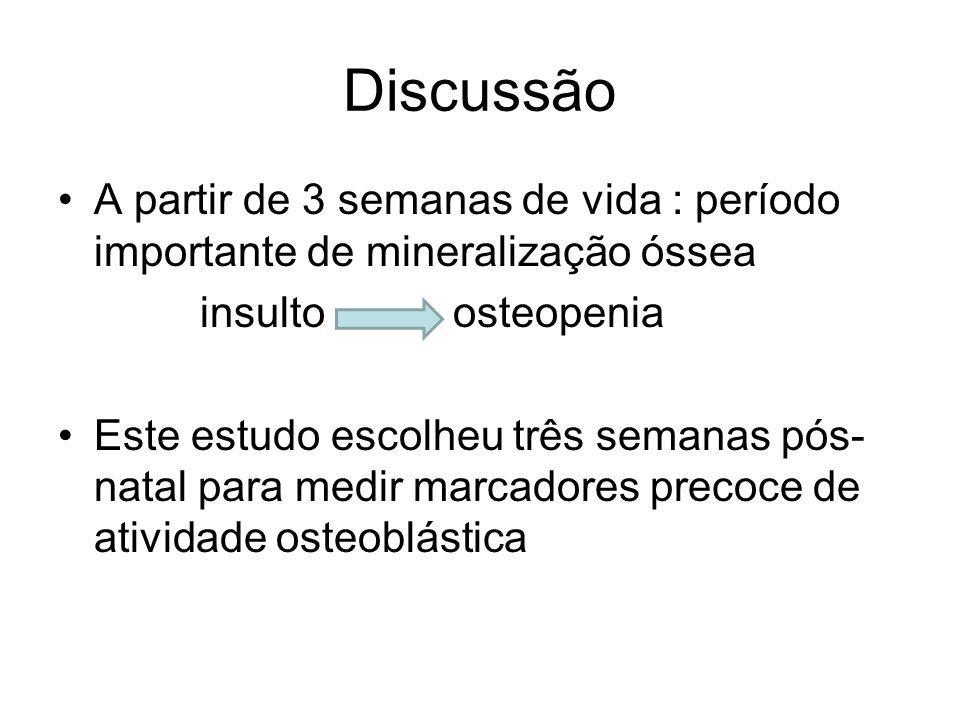 Discussão A partir de 3 semanas de vida : período importante de mineralização óssea insulto osteopenia Este estudo escolheu três semanas pós- natal pa
