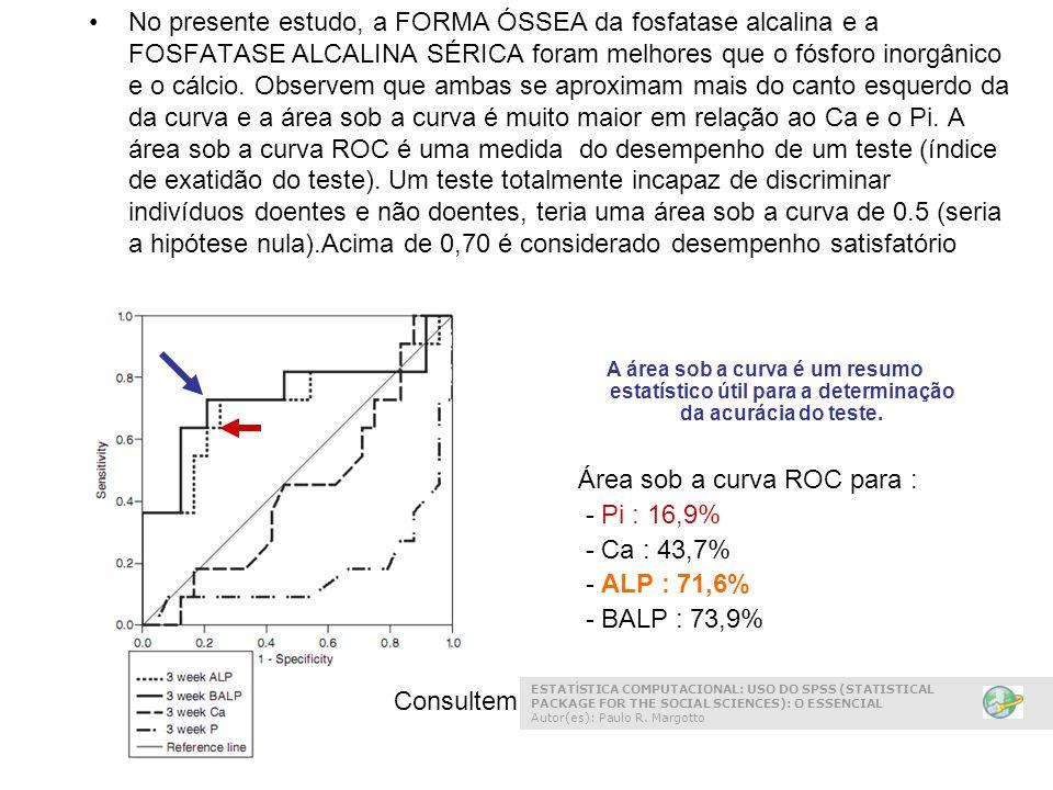 No presente estudo, a FORMA ÓSSEA da fosfatase alcalina e a FOSFATASE ALCALINA SÉRICA foram melhores que o fósforo inorgânico e o cálcio. Observem que