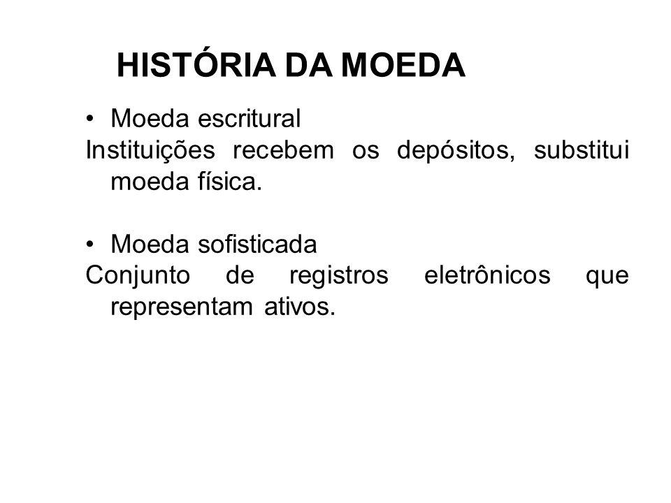 HISTÓRIA DA MOEDA Moeda escritural Instituições recebem os depósitos, substitui moeda física. Moeda sofisticada Conjunto de registros eletrônicos que