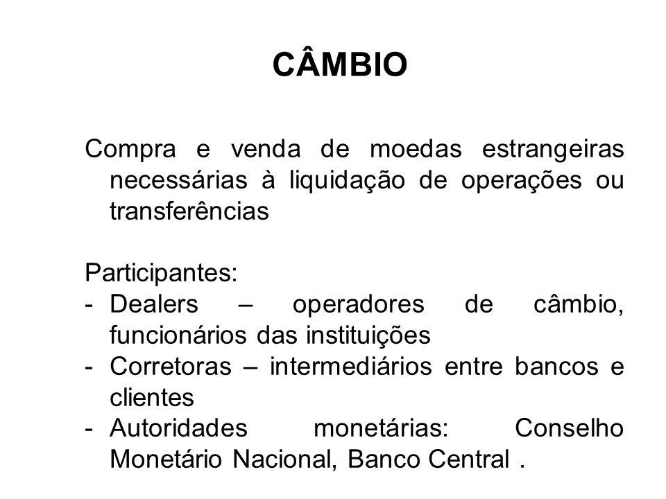 CÂMBIO Compra e venda de moedas estrangeiras necessárias à liquidação de operações ou transferências Participantes: -Dealers – operadores de câmbio, f