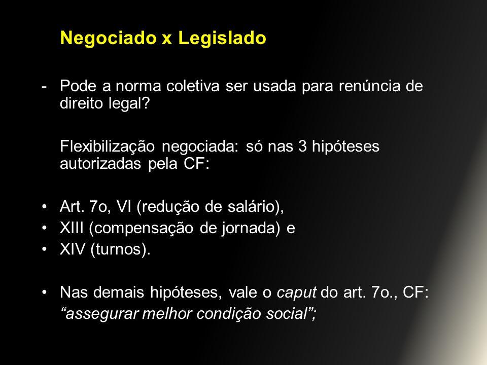 Negociado x Legislado -Pode a norma coletiva ser usada para renúncia de direito legal? Flexibilização negociada: só nas 3 hipóteses autorizadas pela C