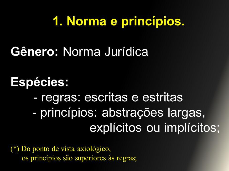 1. Norma e princípios. Gênero: Norma Jurídica Espécies: - regras: escritas e estritas - princípios: abstrações largas, explícitos ou implícitos; (*) D