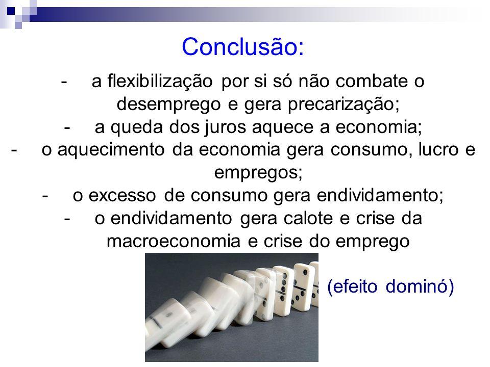 Conclusão: -a flexibilização por si só não combate o desemprego e gera precarização; -a queda dos juros aquece a economia; -o aquecimento da economia