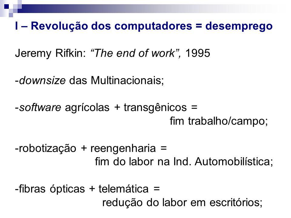 I – Revolução dos computadores = desemprego Jeremy Rifkin: The end of work, 1995 -downsize das Multinacionais; -software agrícolas + transgênicos = fi