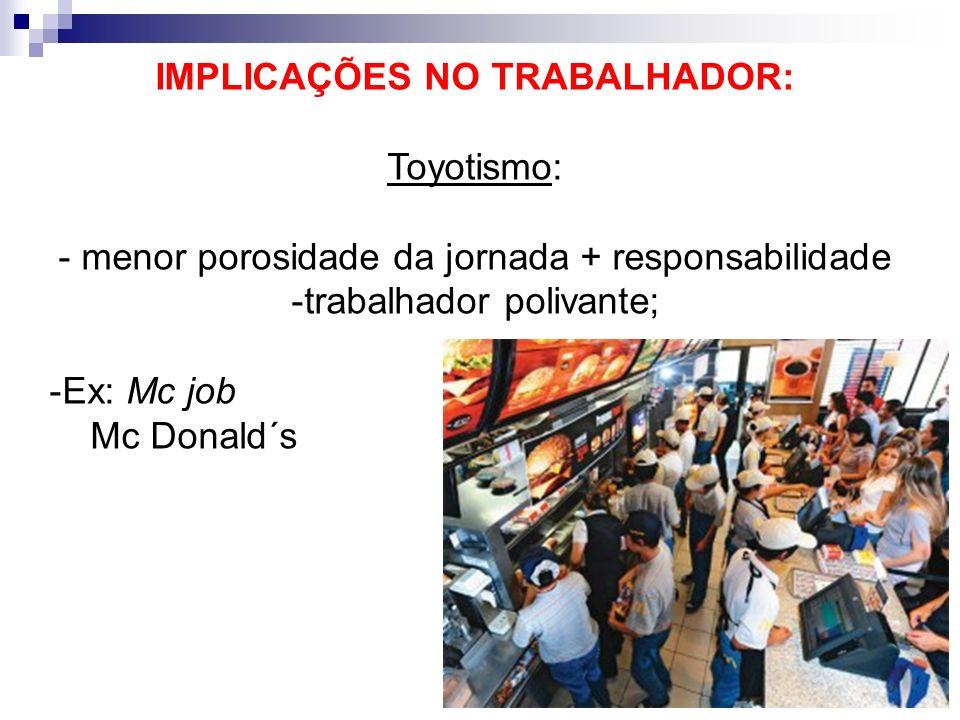 IMPLICAÇÕES NO TRABALHADOR: Toyotismo: - menor porosidade da jornada + responsabilidade -trabalhador polivante; -Ex: Mc job Mc Donald´s