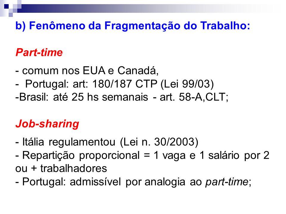 b) Fenômeno da Fragmentação do Trabalho: Part-time - comum nos EUA e Canadá, - Portugal: art: 180/187 CTP (Lei 99/03) -Brasil: até 25 hs semanais - ar