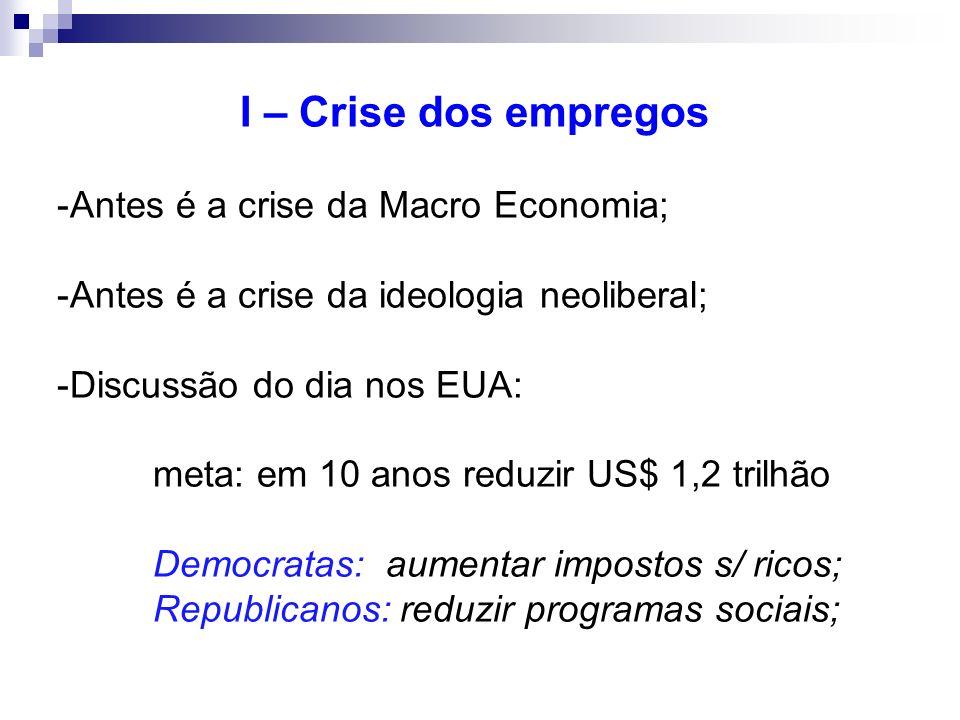 I – Crise dos empregos -Antes é a crise da Macro Economia; -Antes é a crise da ideologia neoliberal; -Discussão do dia nos EUA: meta: em 10 anos reduz