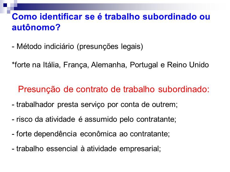 Como identificar se é trabalho subordinado ou autônomo? - Método indiciário (presunções legais) *forte na Itália, França, Alemanha, Portugal e Reino U