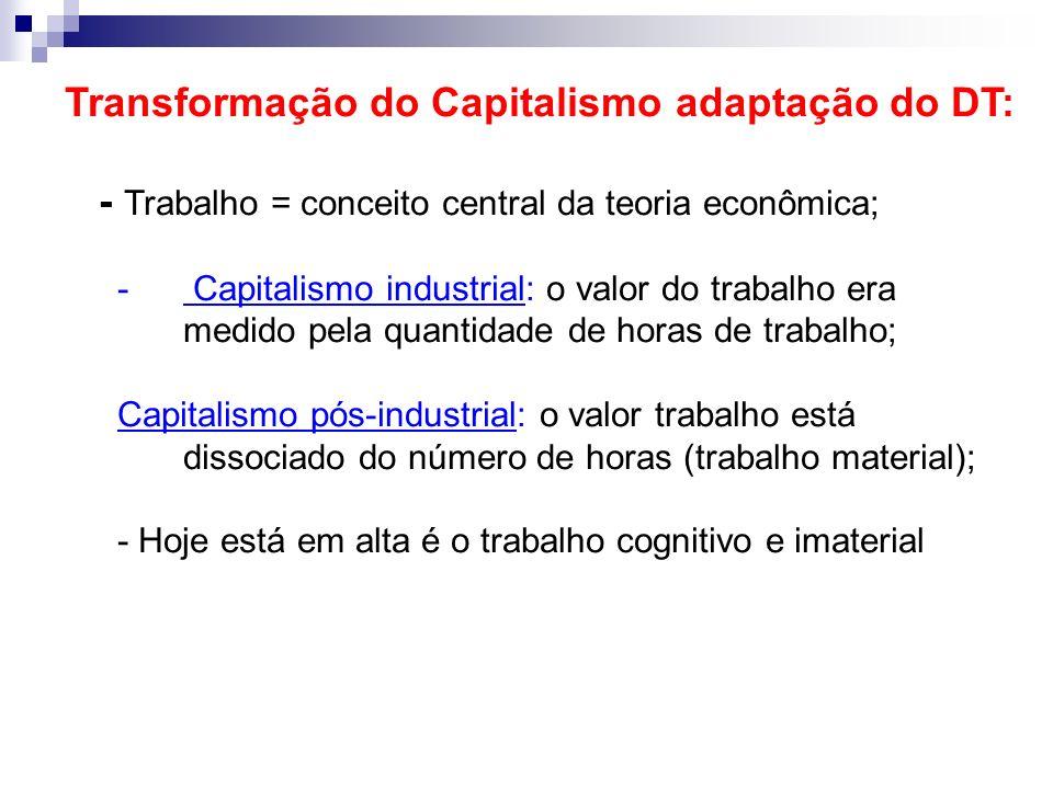 Transformação do Capitalismo adaptação do DT: - Trabalho = conceito central da teoria econômica; - Capitalismo industrial: o valor do trabalho era med