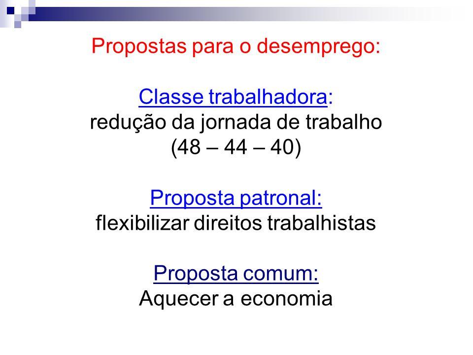 Propostas para o desemprego: Classe trabalhadora: redução da jornada de trabalho (48 – 44 – 40) Proposta patronal: flexibilizar direitos trabalhistas