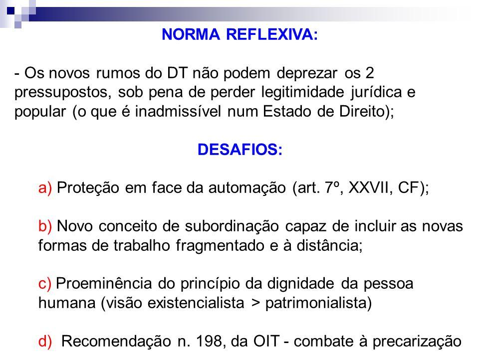 NORMA REFLEXIVA: - Os novos rumos do DT não podem deprezar os 2 pressupostos, sob pena de perder legitimidade jurídica e popular (o que é inadmissível