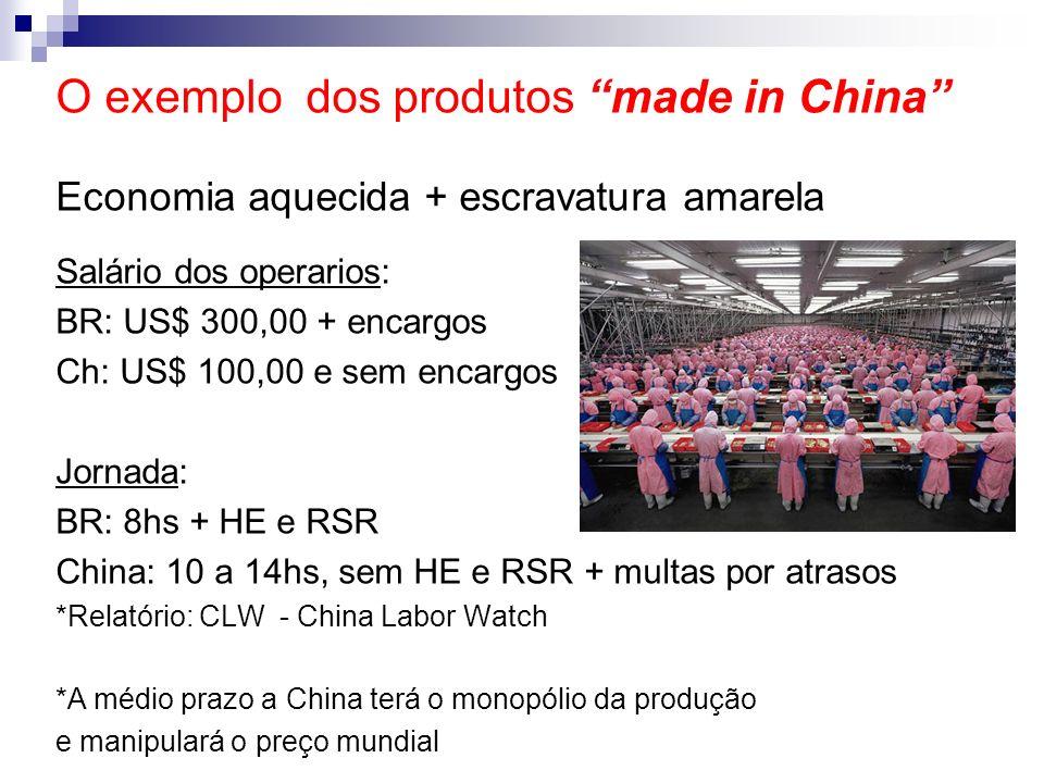 O exemplo dos produtos made in China Economia aquecida + escravatura amarela Salário dos operarios: BR: US$ 300,00 + encargos Ch: US$ 100,00 e sem enc