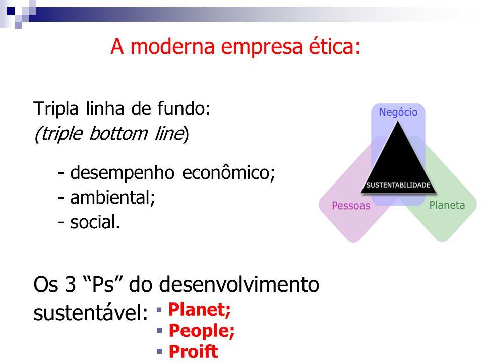 A moderna empresa ética: Tripla linha de fundo: (triple bottom line) - desempenho econômico; - ambiental; - social. Os 3 Ps do desenvolvimento sustent