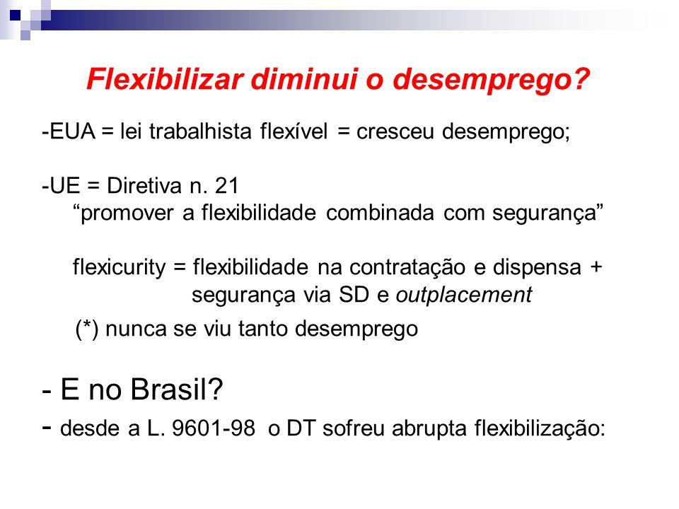 b) Fenômeno da Fragmentação do Trabalho: Part-time - comum nos EUA e Canadá, - Portugal: art: 180/187 CTP (Lei 99/03) -Brasil: até 25 hs semanais - art.