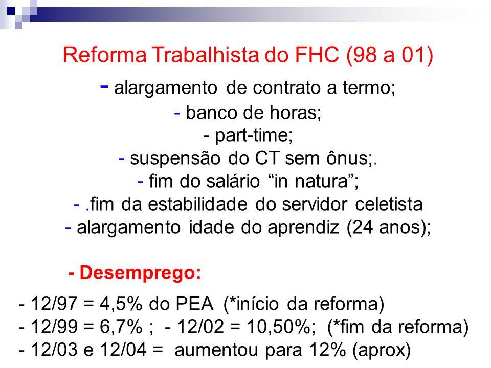 Reforma Trabalhista do FHC (98 a 01) - alargamento de contrato a termo; - banco de horas; - part-time; - suspensão do CT sem ônus;. - fim do salário i