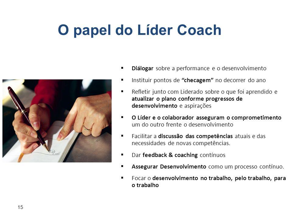 15 O papel do Líder Coach Diálogar sobre a performance e o desenvolvimento Instituir pontos de checagem no decorrer do ano Refletir junto com Liderado