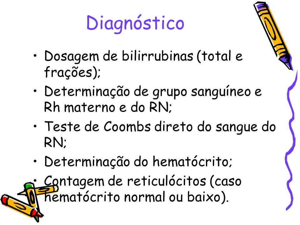 Diagnóstico Dosagem de bilirrubinas (total e frações); Determinação de grupo sanguíneo e Rh materno e do RN; Teste de Coombs direto do sangue do RN; D