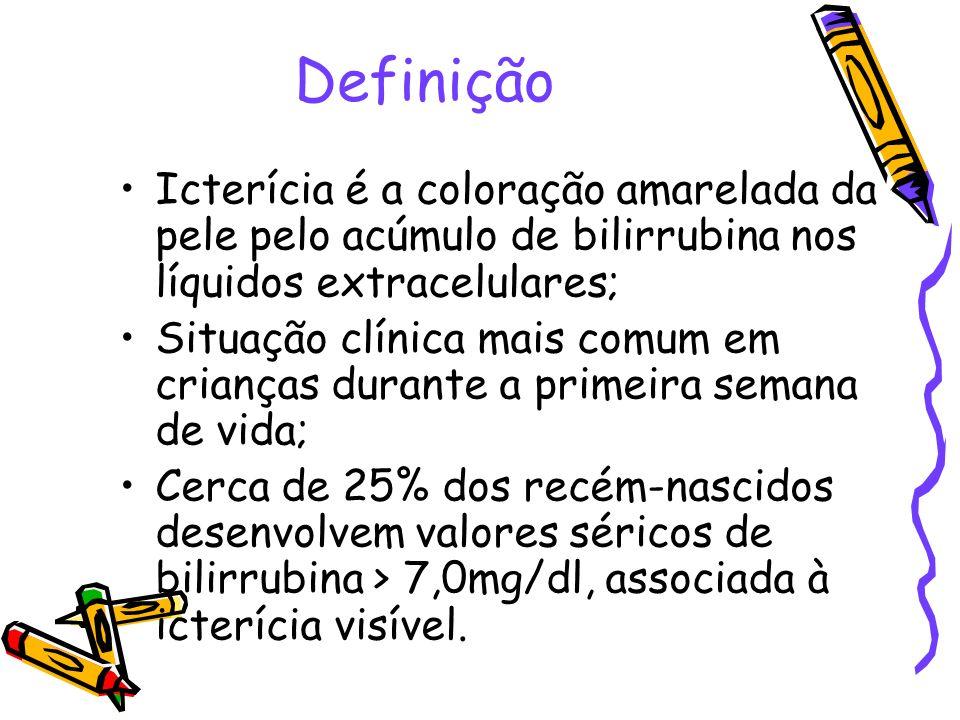 Definição Icterícia é a coloração amarelada da pele pelo acúmulo de bilirrubina nos líquidos extracelulares; Situação clínica mais comum em crianças d