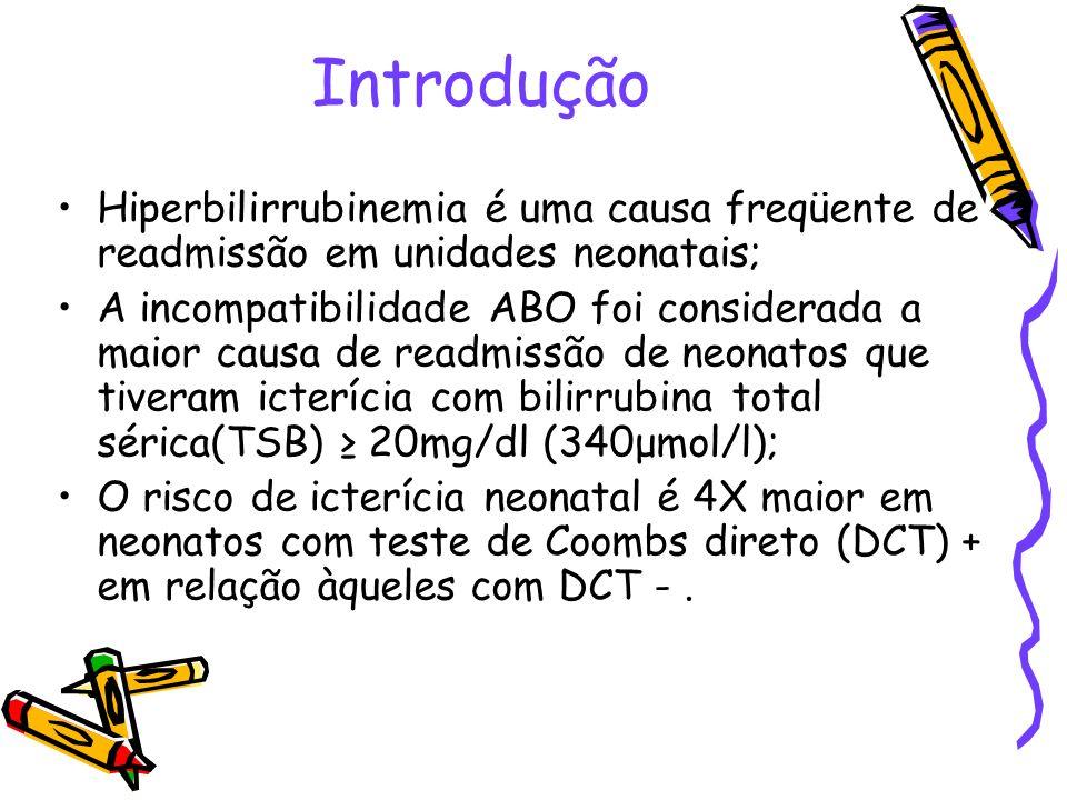 Introdução Hiperbilirrubinemia é uma causa freqüente de readmissão em unidades neonatais; A incompatibilidade ABO foi considerada a maior causa de rea
