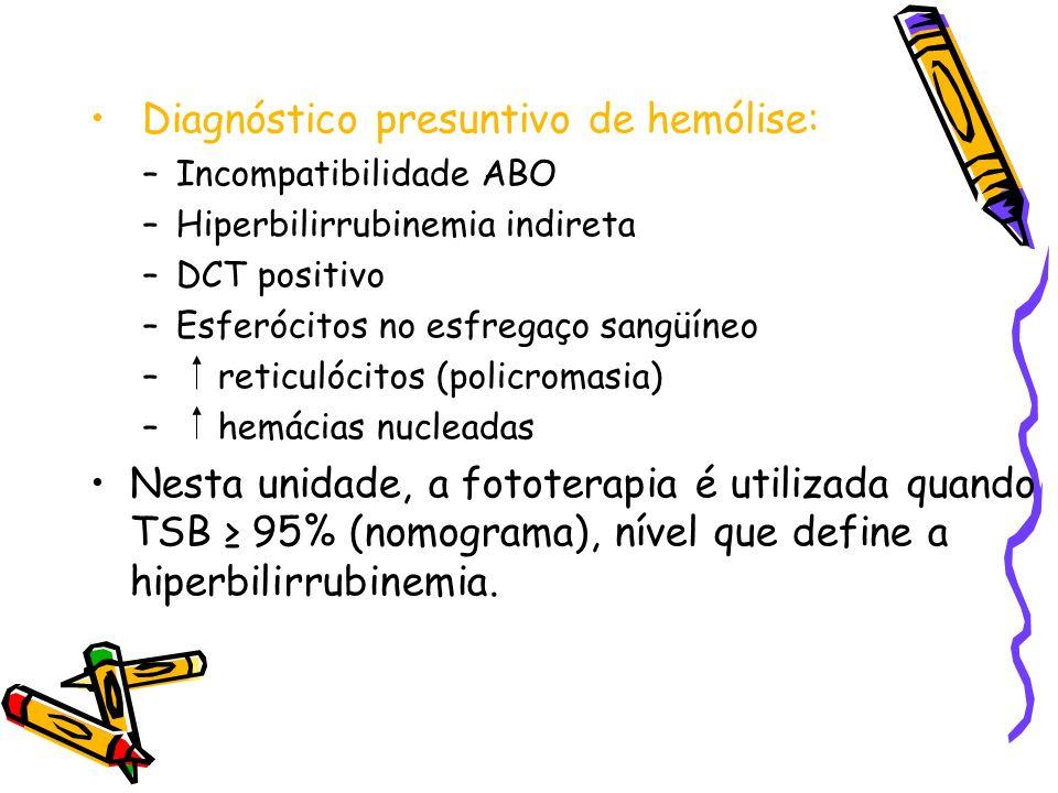 Diagnóstico presuntivo de hemólise: –Incompatibilidade ABO –Hiperbilirrubinemia indireta –DCT positivo –Esferócitos no esfregaço sangüíneo – reticulóc