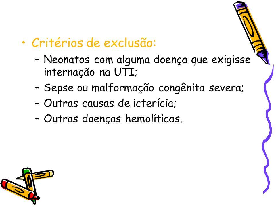 Critérios de exclusão: –Neonatos com alguma doença que exigisse internação na UTI; –Sepse ou malformação congênita severa; –Outras causas de icterícia