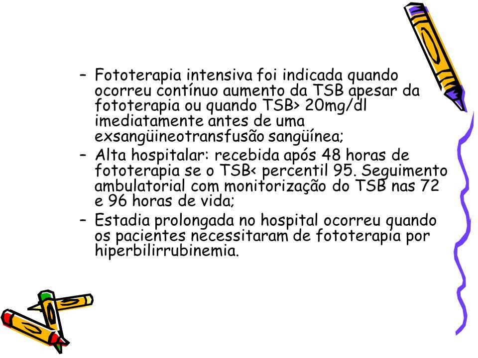 –Fototerapia intensiva foi indicada quando ocorreu contínuo aumento da TSB apesar da fototerapia ou quando TSB> 20mg/dl imediatamente antes de uma exs
