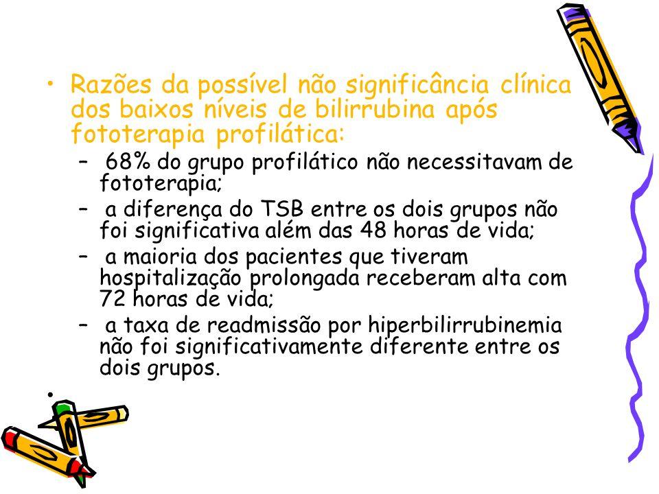 Razões da possível não significância clínica dos baixos níveis de bilirrubina após fototerapia profilática: – 68% do grupo profilático não necessitava