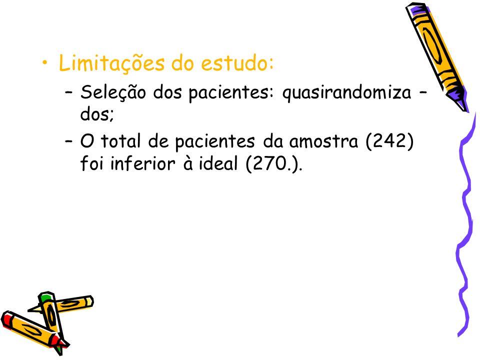 Limitações do estudo: –Seleção dos pacientes: quasirandomiza – dos; –O total de pacientes da amostra (242) foi inferior à ideal (270.).