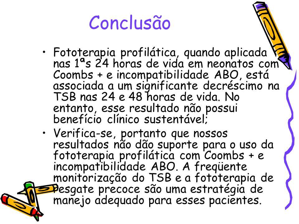 Conclusão Fototerapia profilática, quando aplicada nas 1ªs 24 horas de vida em neonatos com Coombs + e incompatibilidade ABO, está associada a um sign