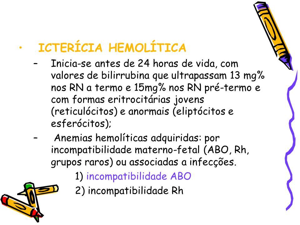 ICTERÍCIA HEMOLÍTICA –Inicia-se antes de 24 horas de vida, com valores de bilirrubina que ultrapassam 13 mg% nos RN a termo e 15mg% nos RN pré-termo e