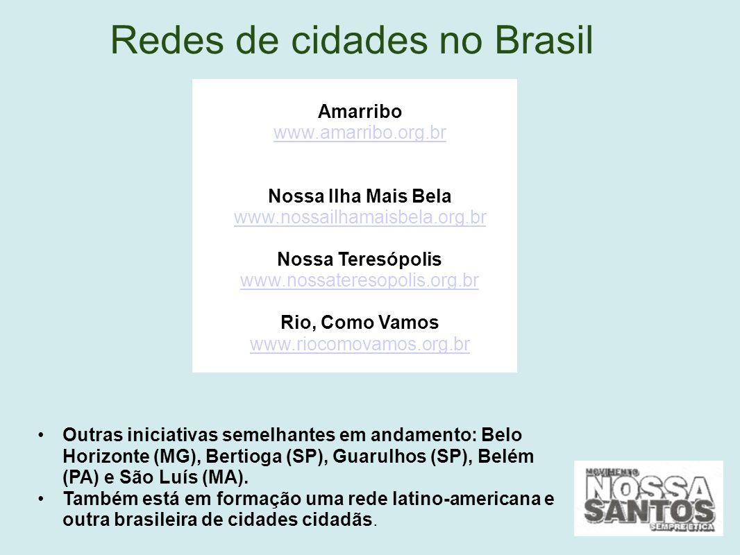 Amarribo www.amarribo.org.br www.amarribo.org.br Nossa Ilha Mais Bela www.nossailhamaisbela.org.br www.nossailhamaisbela.org.br Nossa Teresópolis www.nossateresopolis.org.br www.nossateresopolis.org.br Rio, Como Vamos www.riocomovamos.org.br www.riocomovamos.org.br Outras iniciativas semelhantes em andamento: Belo Horizonte (MG), Bertioga (SP), Guarulhos (SP), Belém (PA) e São Luís (MA).